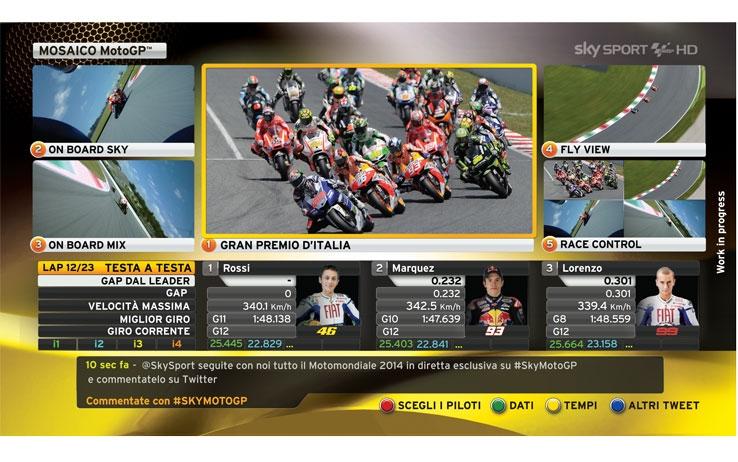 Motomondiale MotoGP Sky con Capirossi