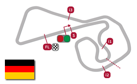 Sachsenring circuit map