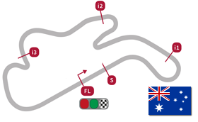 Phillip Island circuit map