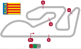 Comunitat Valenciana - Ricardo Tormo Circuit