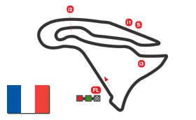 Magny-Cours Circuit